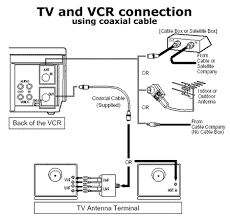 archive through 17 2004 connect older tv to dvd vcr upload