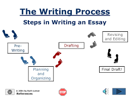 writing process ppt