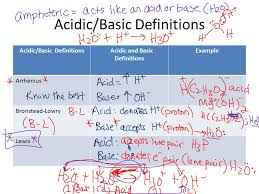 Acid And Base Venn Diagram Chem Ii 1 5 14 Objectives Review Classroom Rules And Expectations