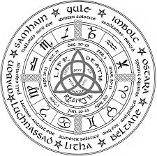 Wiccan Symbols And Meanings Chart From Salem To Safe Spaces Holly Parkin Medium