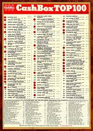 1969 Music Charts Top 100 Music Charts 1969 In Just Seven Weeks Peaked At 2