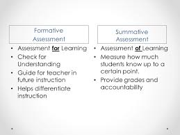 Formative Vs Summative Assessment Venn Diagram Before Instruction Zickeyous Byrd Ppt Download