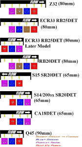 rb25 wiring harness diagram rb25 image wiring diagram ca18det wiring harness diagram ca18det image on rb25 wiring harness diagram