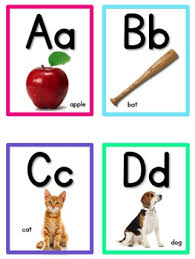 Phonics Letters And Sounds Flashcards
