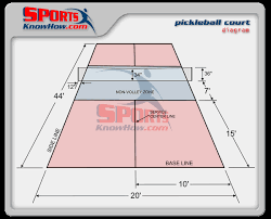 pickleball court size pickleball court dimensions diagram court field dimension
