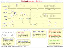 generic ic timing diagram   vaughn    s summariesgeneric i c  timing diagram