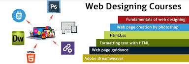 Web Designing Institute Training Courses Make Your Dreams True With Multisyn