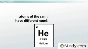 Atomic Number and Mass Number - Video & Lesson Transcript | Study.com