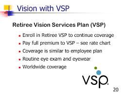Uc Retiree Health Insurance Planning For Retirement Ppt