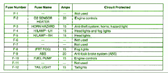 isuzucar wiring diagram isuzu trooper fuse box diagram