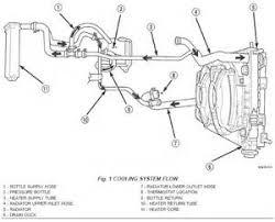 similiar 2001 dodge intrepid engine diagram layout keywords 2002 dodge intrepid engine diagram 2002 dodge intrepid engine diagram