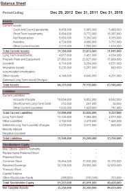 баланс balance sheet Бухгалтерский баланс balance sheet