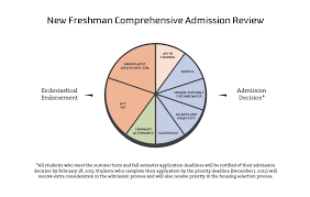 record number of applications equals record number of rejections  graphic courtesy byu admissions