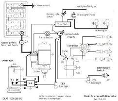 1974 vw bug wiring diagram wirdig readingrat net inside dune buggy Vw Bug Ignition Coil Wiring Diagram thesamba com performance engines transmissions simple vw dune buggy wiring vw beetle ignition coil wiring diagram
