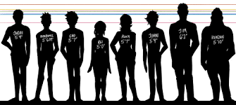 Height Chart With People Average Height Baby Online Charts Collection