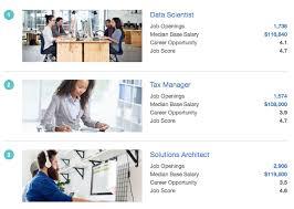 photos of glassdoor data scientist