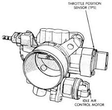 throttle position sensor location. click image to see an enlarged view. fig. 3: throttle position sensor location e