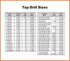 1 2 npt tap drill size npt drill tap chart dolap magnetband co