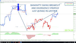 Nseipl I Will Send You Best Chart Pattern Breakout Trading Strategies For 55 On Www Fiverr Com