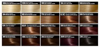 Loreal Hair Dye Chart Experienced Loreal Hair Color Conversion Chart What Color To