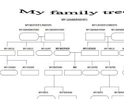 Family Tree Sheet Magdalene Project Org
