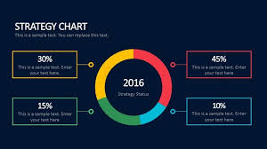 Strategy Chart For Business Powerpoint Presentations