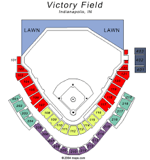 Victory Field Seating Chart Indy Indians