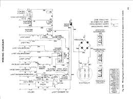 wiring diagram for triumph daytona wiring diagram and schematic triumph daytona 675r 2007 abs fuse box block circuit breaker