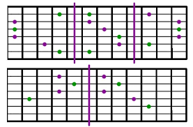 Introduction To Chords Major Chords And Some Theory Rambling