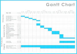 Year Timeline Template Excel Timeline Charts In Project Plan Template Year Planning Chart
