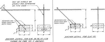 Tower Guy Wire Tension Chart Guyed Tower An Overview Sciencedirect Topics