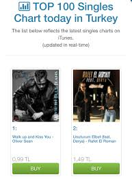 Oliver Sean Hits No 1 On Itunes Singles Charts Woa