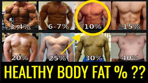 Body Fat Men Chart What Is A Healthy Body Fat Percentage For Men Charts Ranges