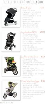 Best 25+ Jeep stroller ideas on Pinterest   Jeep baby, Jeep wave ...