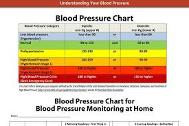 bp log bp log template blood pressure chart sample child blood pressure