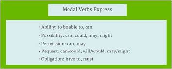 how to avoid common mistakes in essay writing cw how to avoid mistakes 8