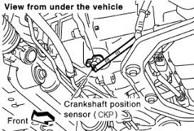 p nissan l test your crankshaft position sensor to trace back the wires we can refer back to the crankshaft position sensor wiring pinout above using a multimeter i will show you how to test the