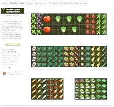 Garden Planning Software Freight Solutions Co