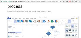 How Do I Find The Process Tab In Microsoft Visio