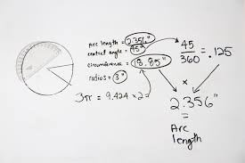 360 Degree Pie Chart How To Convert A Percentage To A Degree Sciencing