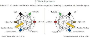 gooseneck stock trailer wiring diagram wiring diagrams 6 wire trailer wiring diagram solidfonts