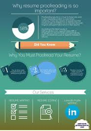 Free Resume Checker Online Apply For A Phd How To Write Your Cv Academics Make Resume 95