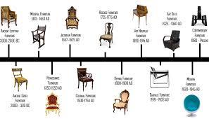furniture design styles. Furniture Design Timeline. Credit:http://www.onlinedesignteacher.com/furniture_design/furniture_design% Styles D