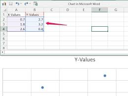 how to make a scatter plot in excel how to create a scatter plot with a microsoft word spreadsheet