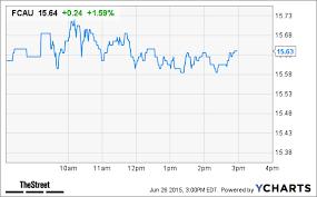 Fiat Chrysler Fcau Stock Gains After Revealing Chrysler