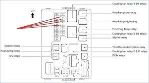altima ac relay location on nissan altima 2 5 sl engine diagram 2002 nissan altima fuse diagram wiring diagram expert 2002 nissan altima fuse diagram wiring diagram info