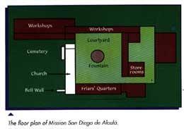 California Mission Plans  Creative CraniumMission San Diego De Alcala Floor Plan