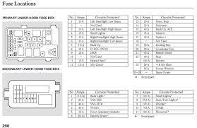 2007 jeep patriot sport relay diagram diy enthusiasts wiring 2012 jeep patriot fuse box diagram at 2014 Jeep Patriot Fuse Box Diagram