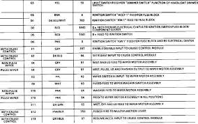 2001 pontiac grand prix gt stereo wiring diagram 2001 wiring diagram for an 04 pontiac grand am the wiring diagram on 2001 pontiac grand prix