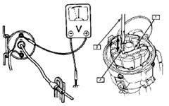 suzuki geo tracker sidekick samurai engine faults and more diagram like suzuki geo tracker sidekick samurai engine faults and troubleshooting wiring diagram
